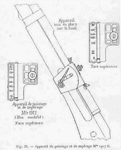 Appareil de pointage mle 1917 m web