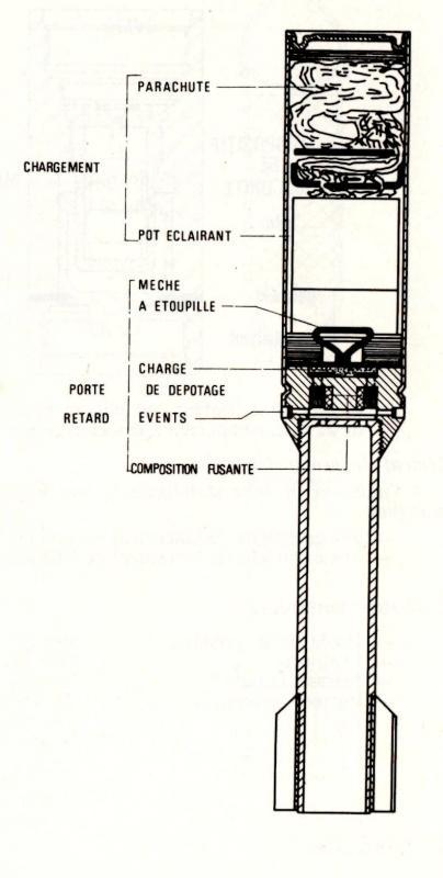 Grenade eclairante schema 1