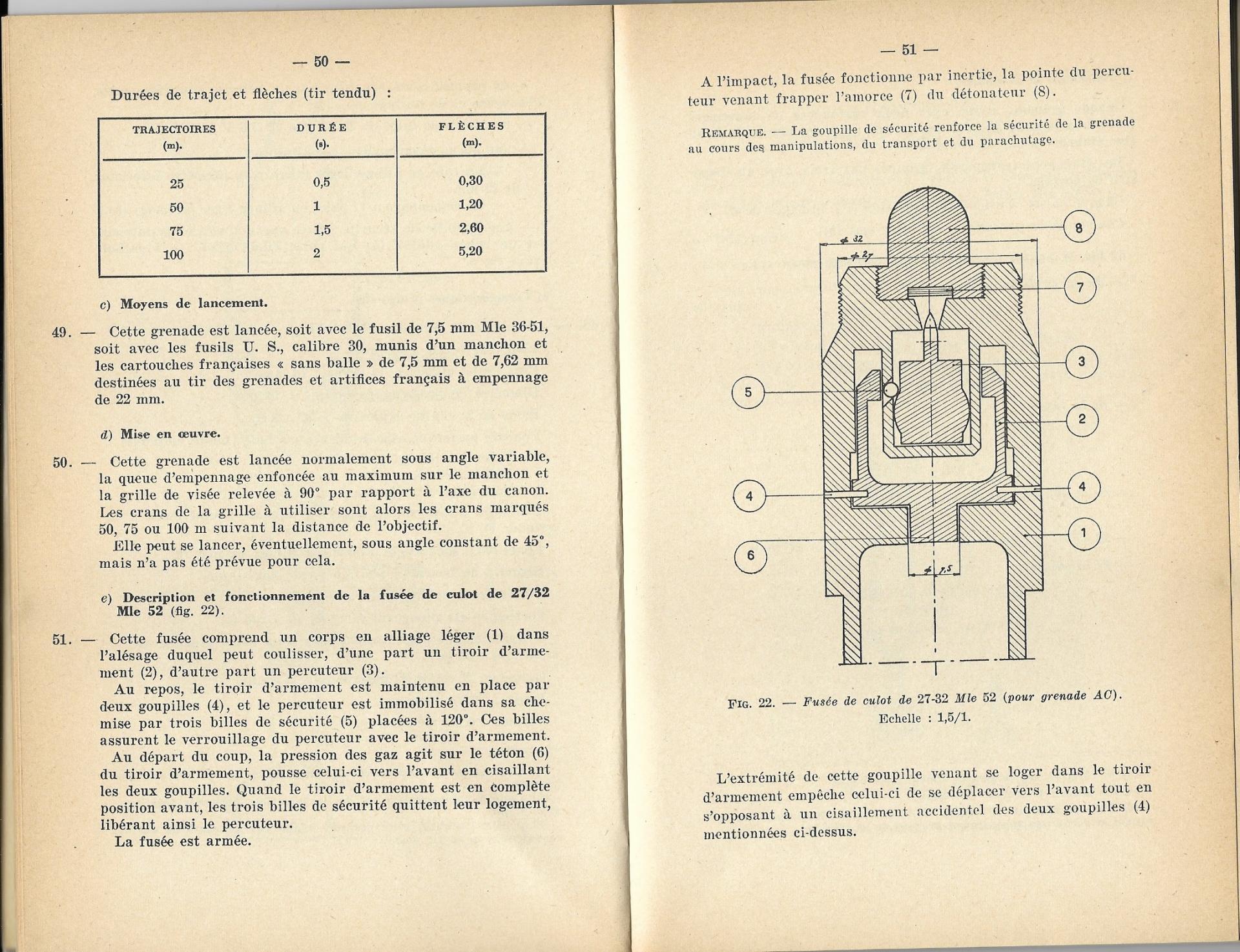 Grenades a fusil 1957 p50 51