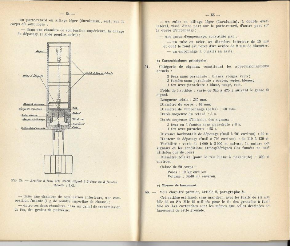 Grenades a fusil 1957 p54 55
