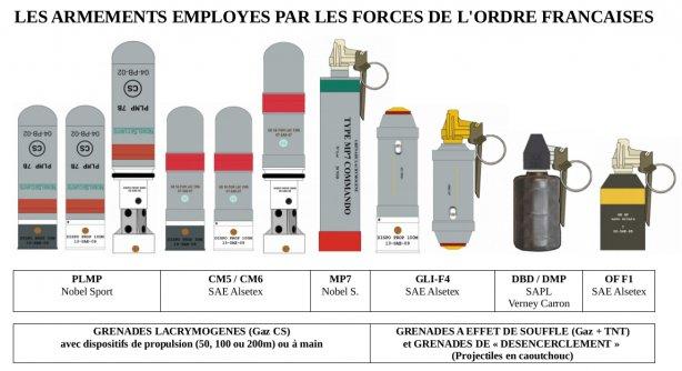 Grenades nomenclature 44d23 b0270